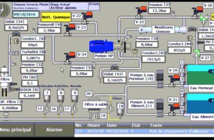 Automate pour SWRO / BWRO / TWRO  / Nanofiltration.