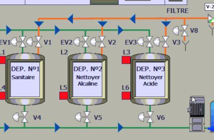 PLC  for membrane washing station